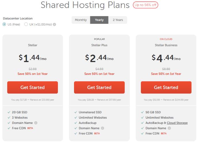 Lựa chọn gói hosting tại Namecheap